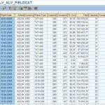 ALV com Field Catalog – Usando a classe CL_SALV_TABLE
