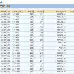 ALV Simples – Usando a classe CL_SALV_TABLE