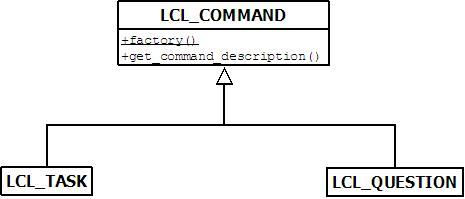 Teste de Conceito do modelo do Code Coaching