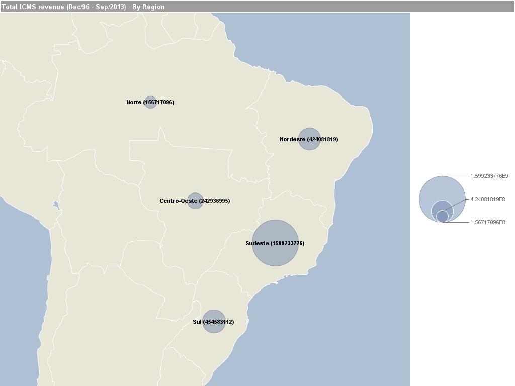 Data Geek Challenge - 13 - Total ICMS revenue - By Region