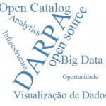 DARPA Open Catalog – Projetos Open Source de alto nível para uso público
