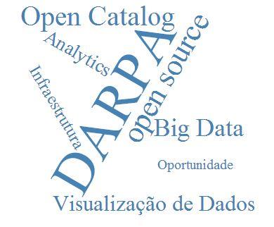 DARPA Open Catalog