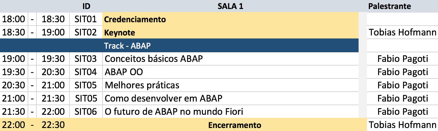 Agenda Meetup Rio de Janeiro 2016